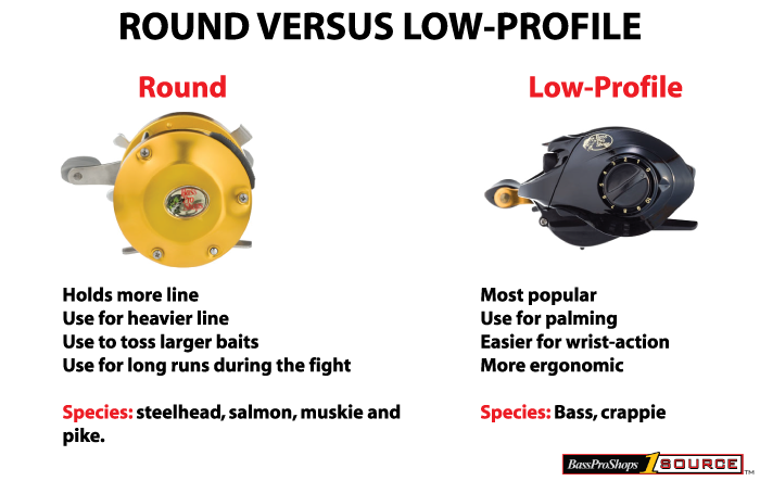 Fising reels, round versus low profile casting reels, pros and cons
