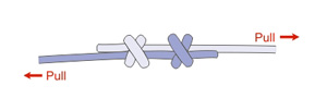 Double Fishermans knot-pull free ends
