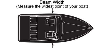 boat cover beam width measure the wides point of your boat