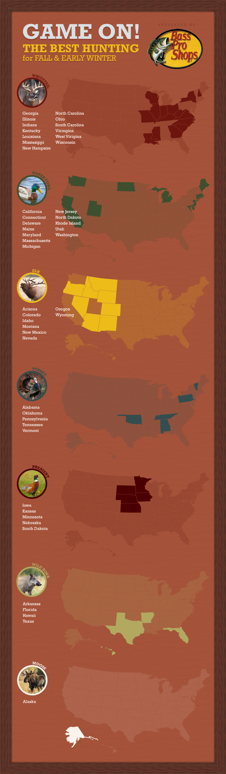 Best Hunting By State Infographic