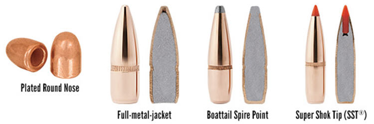 4 Types of bullets