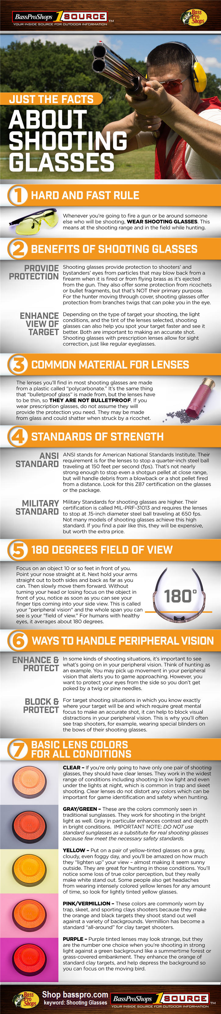 How to pick shooting glasses infographic diagram