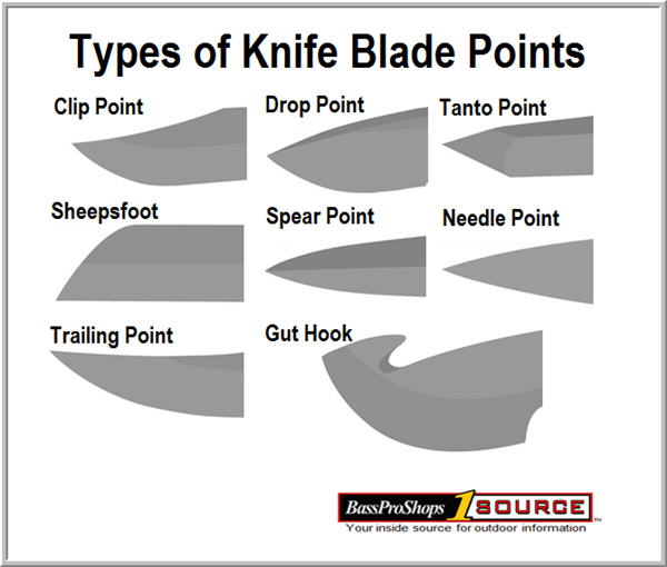 knife blade point