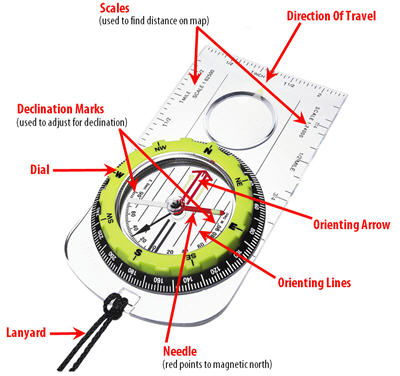 know your compass 400