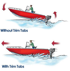 tabs on boat